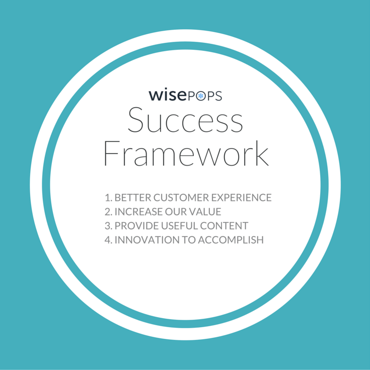 wisepops Framework for Success