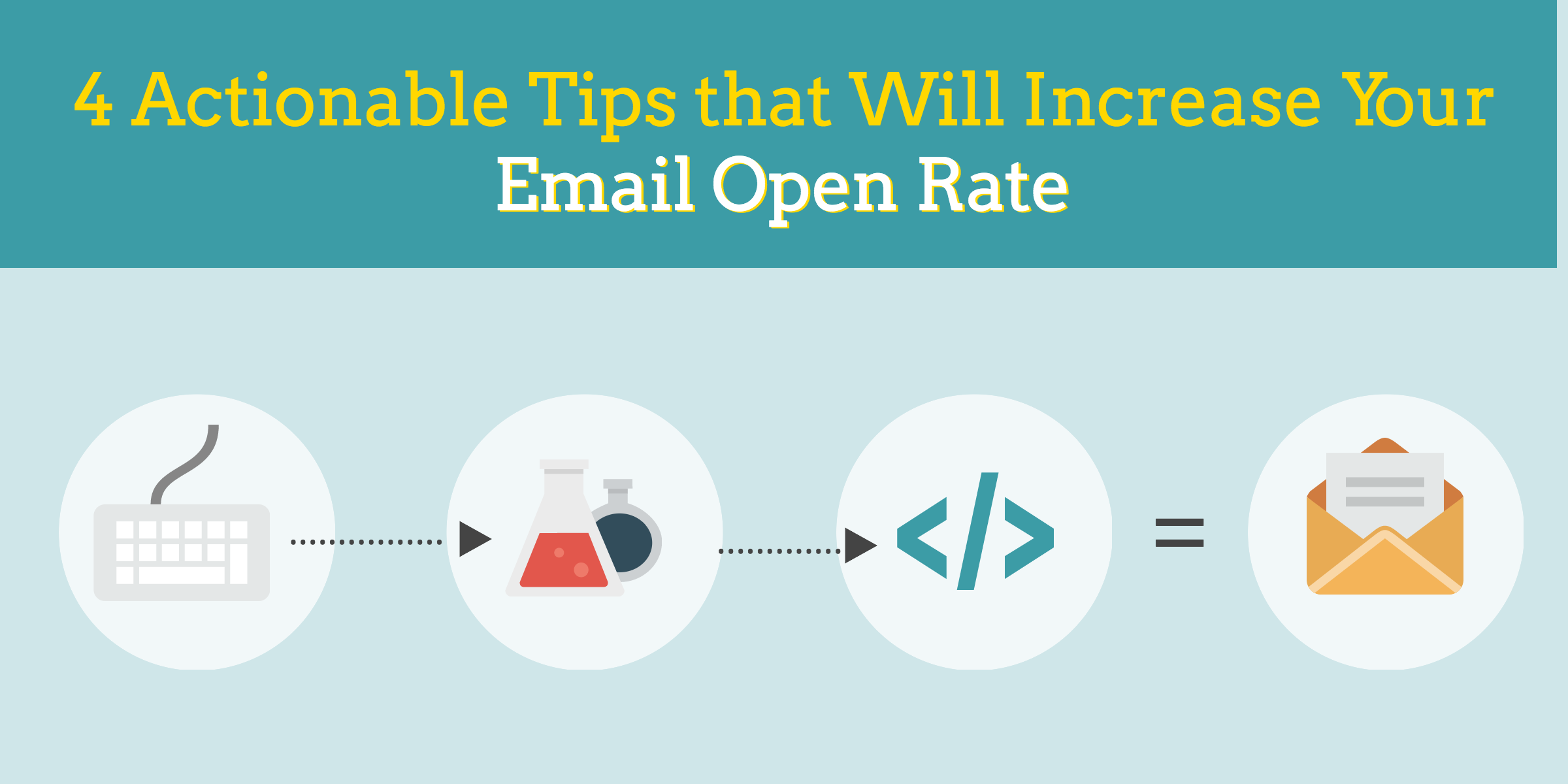 increase email open rate tips
