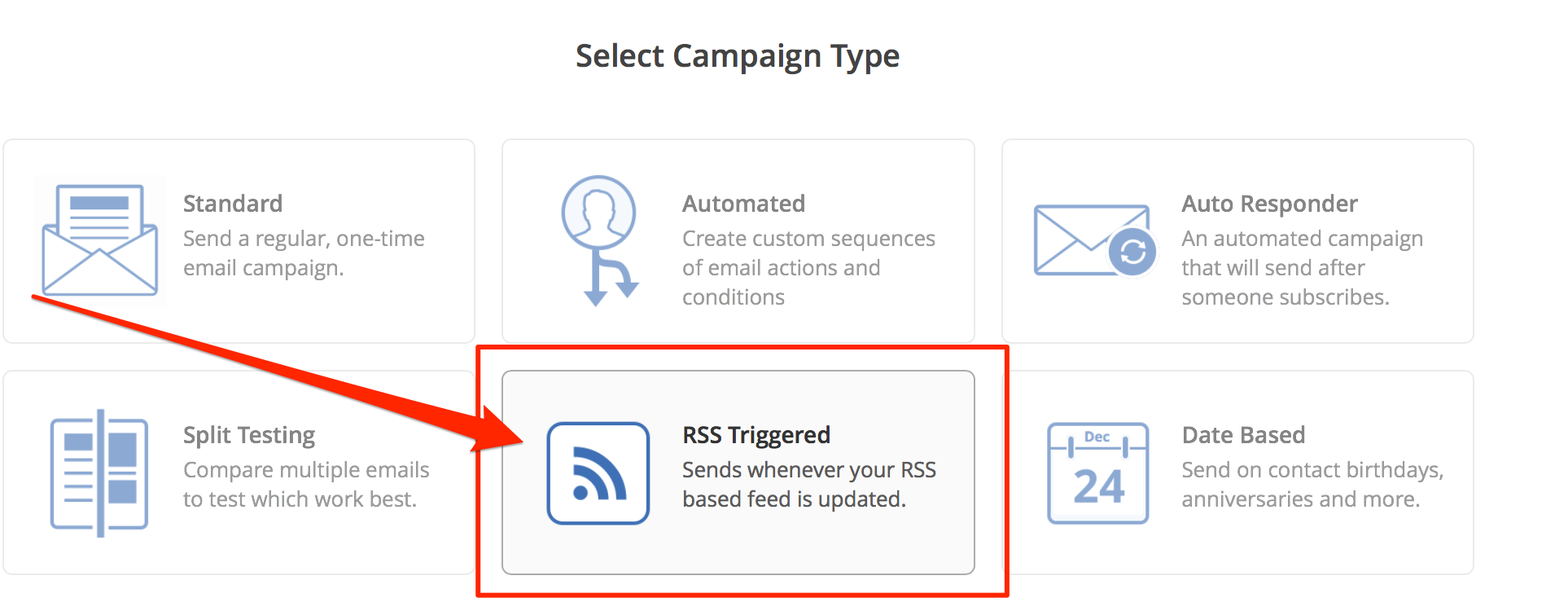 The email campaign types offered by ActiveCampaign