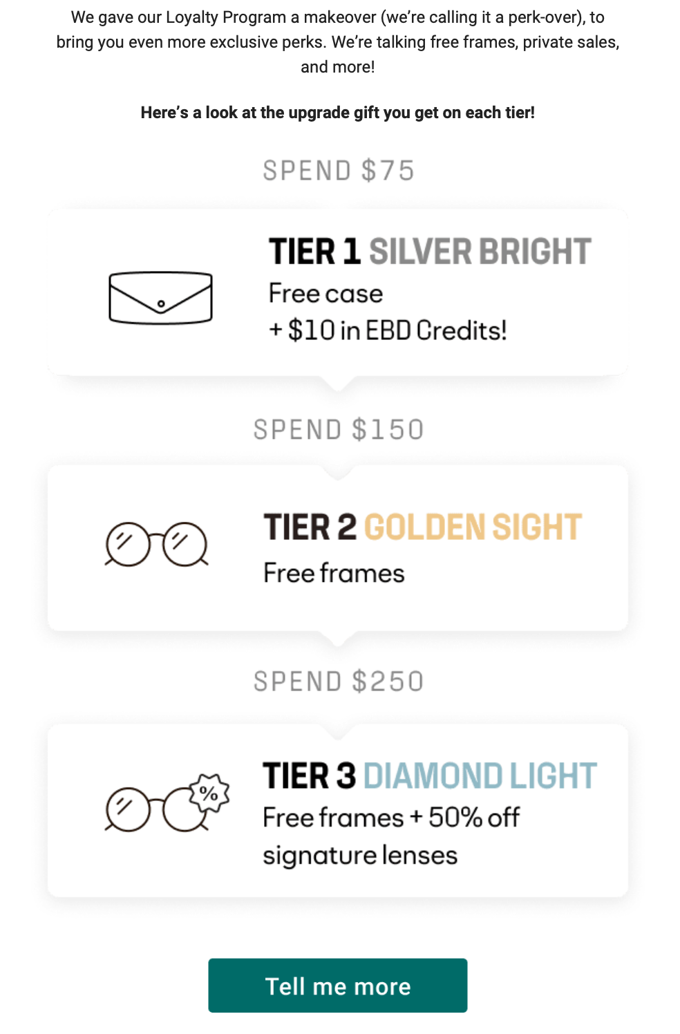 EyeBuyDirect loyalty program